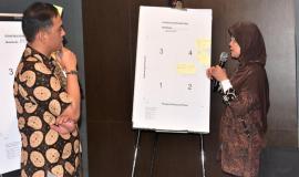 Stakeholders mapping dan pengumpulan data dan informasi lapangan yang berhubungan langsung pada kepentingan masing-masing subag,terhadap Direktoratnya yang di presentasikan kasubag TU Sekditjen SDPPI 12/10  2018